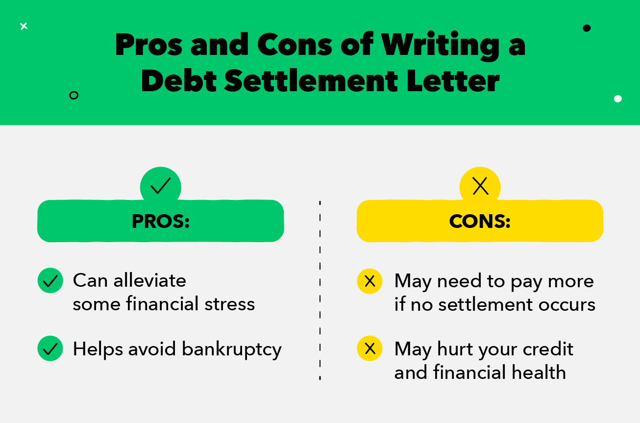 Pros and Cons of Writing a Debt Settlement Letter